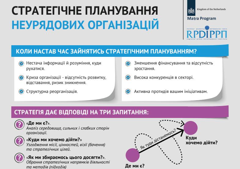 Стратегічне планування неурядових організацій – алгоритм від експертів ІРРП
