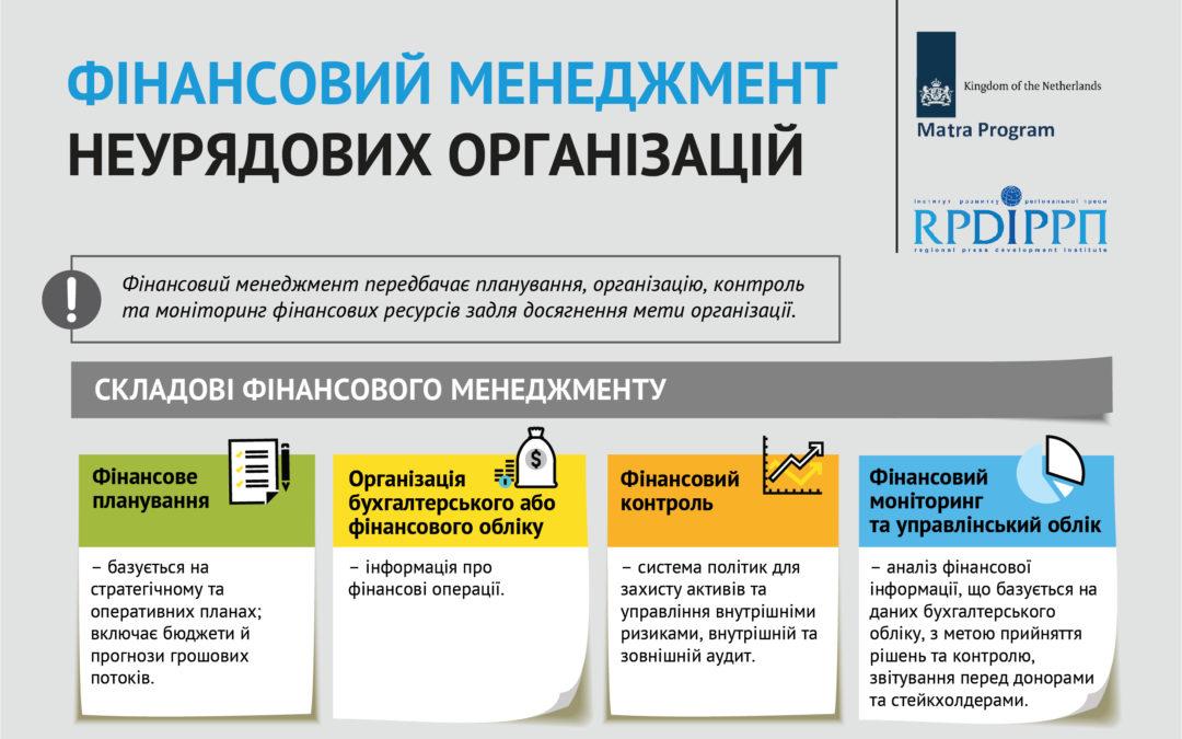 Фінансовий менеджмент неурядових організацій – алгоритм від експертів ІРРП