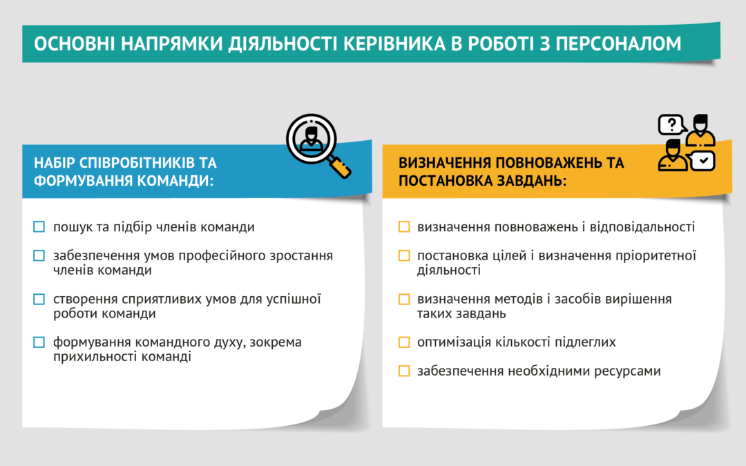Алгоритм з менеджменту персоналу від ІРРП